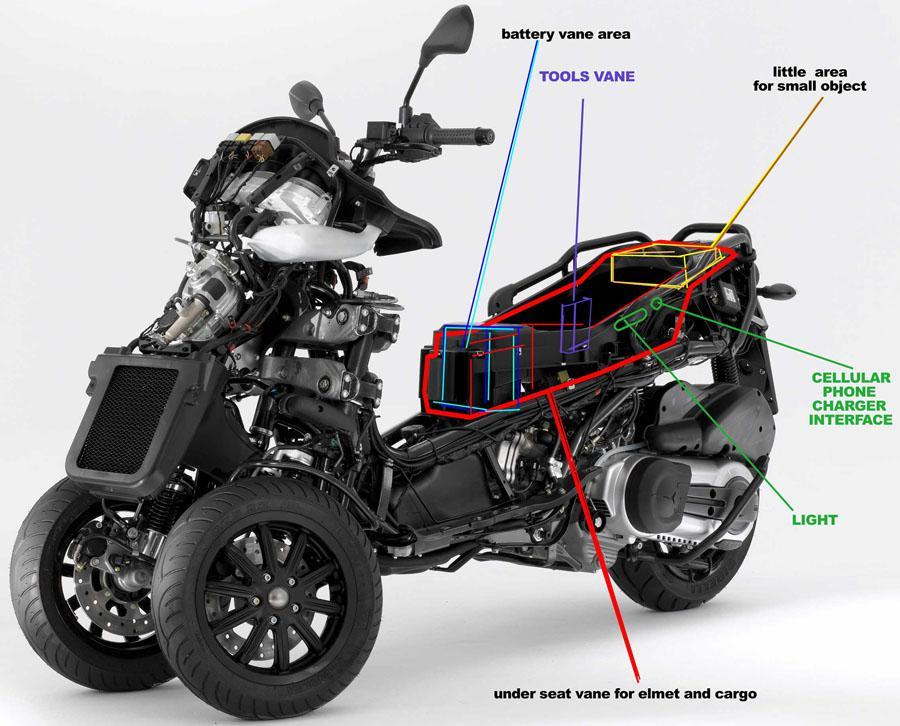 mp3 frontend kart trike ideas d honda motorcycles. Black Bedroom Furniture Sets. Home Design Ideas