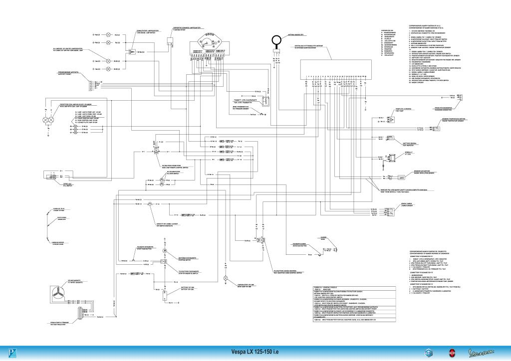 Vespa Lx125 150ie Wiring Diagram Pdf  1 14 Mb